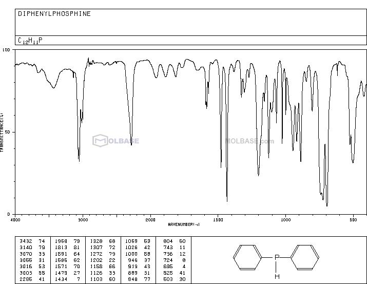 Diphenylphosphine NMR spectra analysis, Chemical CAS NO. 829-85-6 NMR spectral analysis, Diphenylphosphine C-NMR spectrum