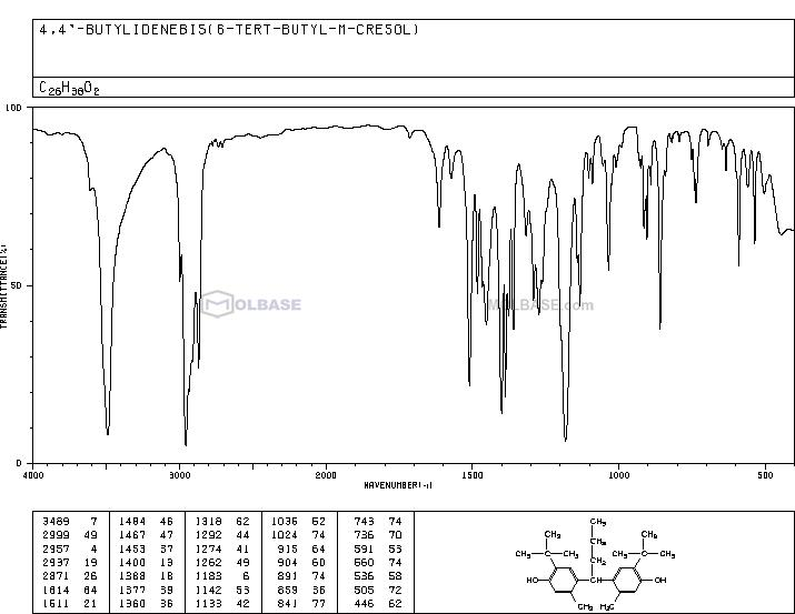 4,4'-Butylidenebis(6-tert-butyl-3-methylphenol) NMR spectra analysis, Chemical CAS NO. 85-60-9 NMR spectral analysis, 4,4'-Butylidenebis(6-tert-butyl-3-methylphenol) C-NMR spectrum
