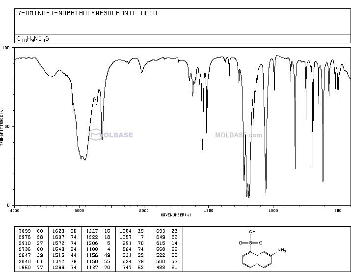 7-aminonaphthalene-1-sulfonic acid NMR spectra analysis, Chemical CAS NO. 86-60-2 NMR spectral analysis, 7-aminonaphthalene-1-sulfonic acid C-NMR spectrum