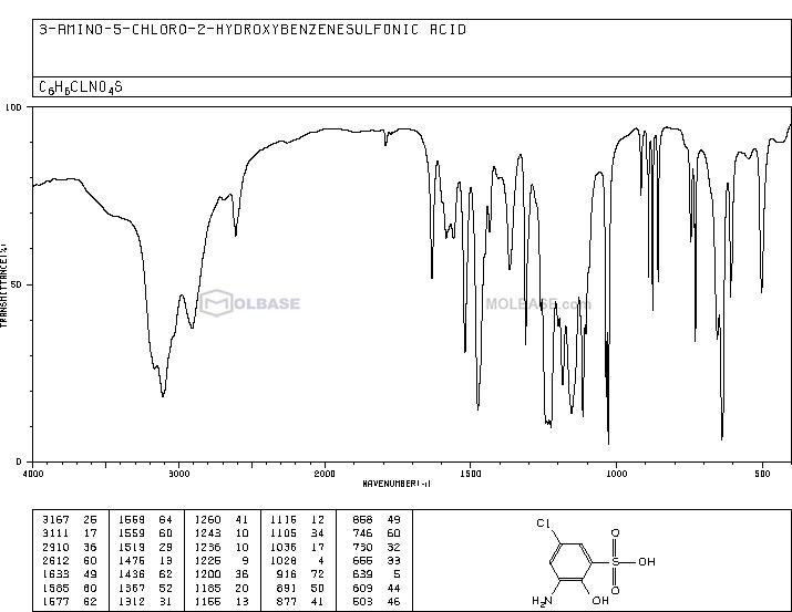 2-Amino-4-chlorophenol-6-sulfonic Acid NMR spectra analysis, Chemical CAS NO. 88-23-3 NMR spectral analysis, 2-Amino-4-chlorophenol-6-sulfonic Acid C-NMR spectrum