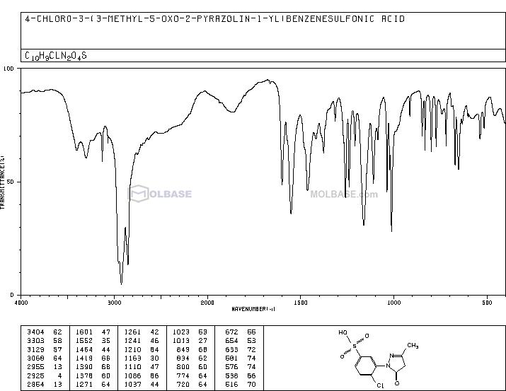 1-(2'-Chloro-5'-sulfophenyl)-3-methyl-5-pyrazolone NMR spectra analysis, Chemical CAS NO. 88-76-6 NMR spectral analysis, 1-(2'-Chloro-5'-sulfophenyl)-3-methyl-5-pyrazolone C-NMR spectrum