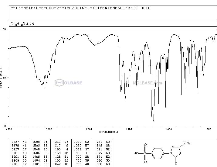 3-Methyl-1-(4-sulfophenyl)-2-pyrazolin-5-one NMR spectra analysis, Chemical CAS NO. 89-36-1 NMR spectral analysis, 3-Methyl-1-(4-sulfophenyl)-2-pyrazolin-5-one C-NMR spectrum