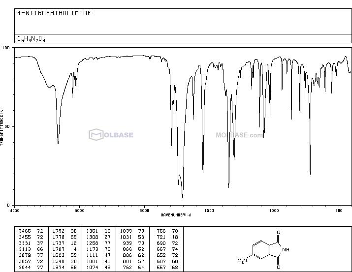 4-Nitrophthalimide NMR spectra analysis, Chemical CAS NO. 89-40-7 NMR spectral analysis, 4-Nitrophthalimide C-NMR spectrum