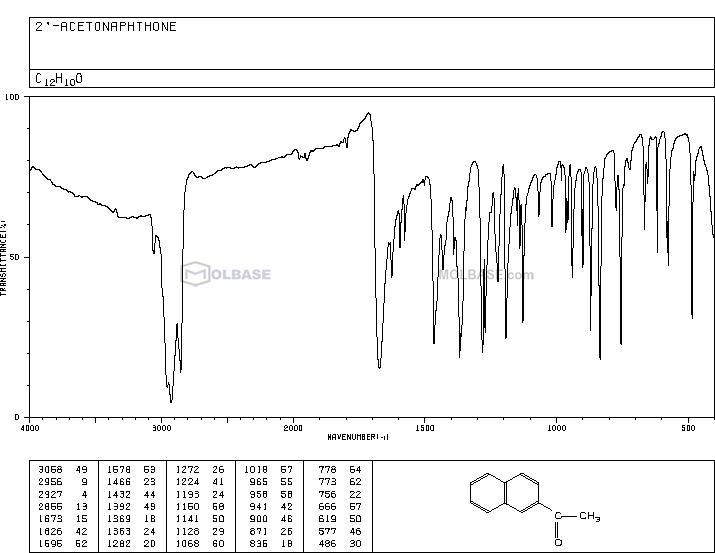 2-acetylnaphthalene NMR spectra analysis, Chemical CAS NO. 93-08-3 NMR spectral analysis, 2-acetylnaphthalene C-NMR spectrum