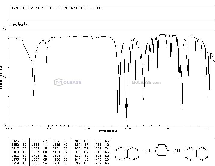 N,N'-Di-2-naphthyl-1,4-phenylenediamine NMR spectra analysis, Chemical CAS NO. 93-46-9 NMR spectral analysis, N,N'-Di-2-naphthyl-1,4-phenylenediamine C-NMR spectrum