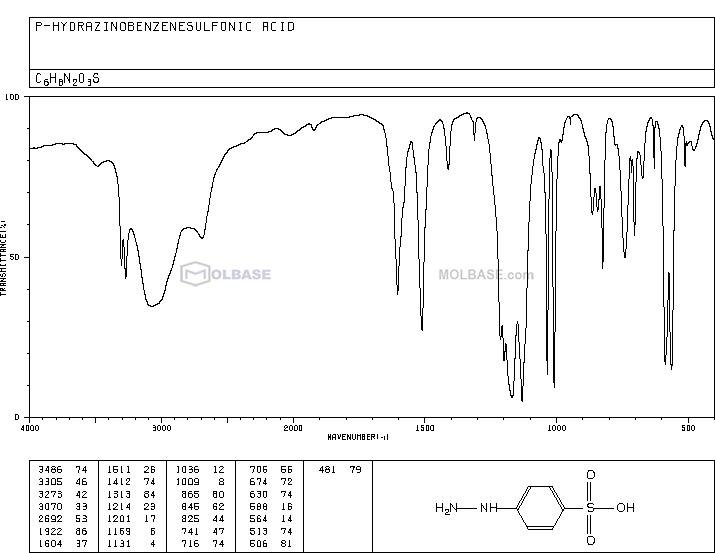 4-Hydrazinobenzenesulfonic acid NMR spectra analysis, Chemical CAS NO. 98-71-5 NMR spectral analysis, 4-Hydrazinobenzenesulfonic acid C-NMR spectrum