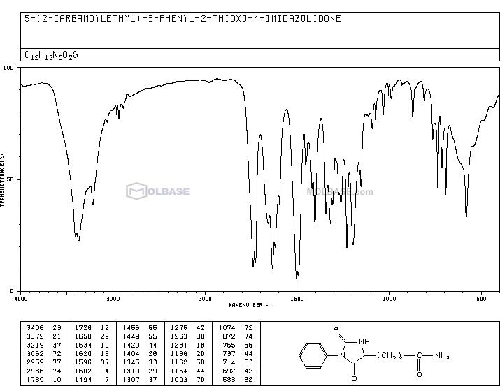 3-(5-oxo-1-phenyl-2-sulfanylideneimidazolidin-4-yl)propanamide NMR spectra analysis, Chemical CAS NO. 10567-86-9 NMR spectral analysis, 3-(5-oxo-1-phenyl-2-sulfanylideneimidazolidin-4-yl)propanamide C-NMR spectrum