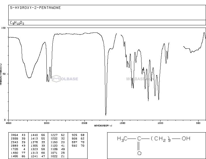 3-Acetyl-1-propanol NMR spectra analysis, Chemical CAS NO. 1071-73-4 NMR spectral analysis, 3-Acetyl-1-propanol C-NMR spectrum