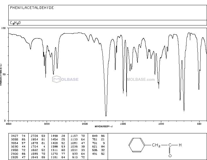 phenylacetaldehyde NMR spectra analysis, Chemical CAS NO. 122-78-1 NMR spectral analysis, phenylacetaldehyde C-NMR spectrum