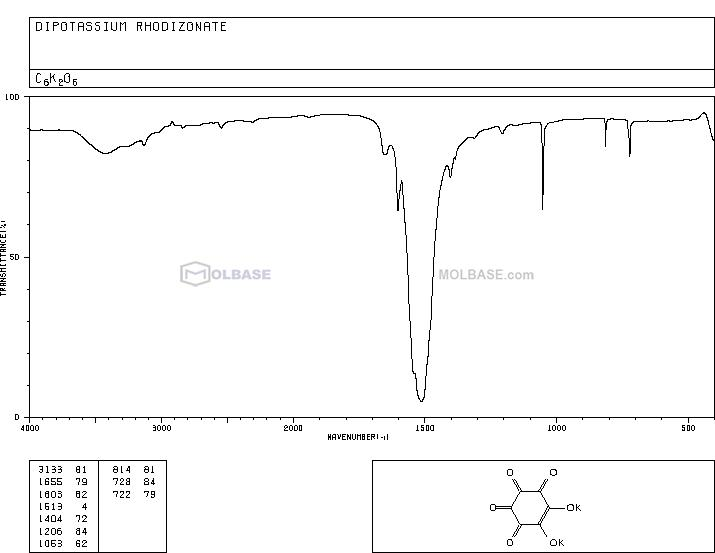 Rhodizonic Acid Dipotassium Salt NMR spectra analysis, Chemical CAS NO. 13021-40-4 NMR spectral analysis, Rhodizonic Acid Dipotassium Salt C-NMR spectrum