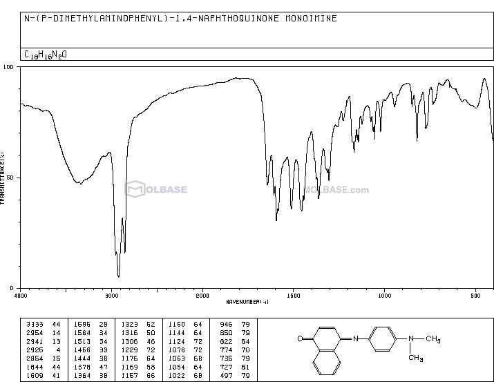 INDOPHENOL BLUE NMR spectra analysis, Chemical CAS NO. 132-31-0 NMR spectral analysis, INDOPHENOL BLUE C-NMR spectrum