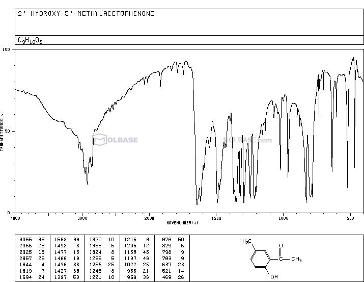1-(2-Hydroxy-5-methylphenyl)ethanone NMR spectra analysis, Chemical CAS NO. 1450-72-2 NMR spectral analysis, 1-(2-Hydroxy-5-methylphenyl)ethanone C-NMR spectrum