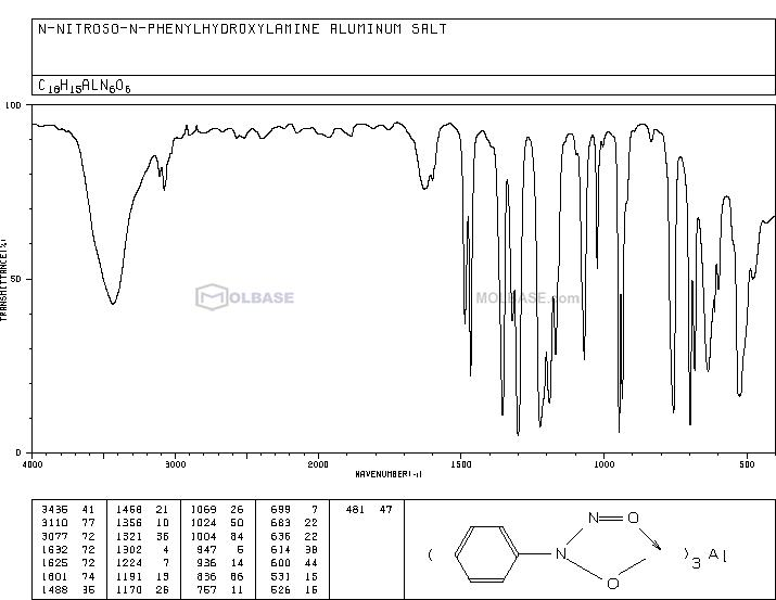 aluminum,N-oxido-N-phenylnitrous amide NMR spectra analysis, Chemical CAS NO. 15305-07-4 NMR spectral analysis, aluminum,N-oxido-N-phenylnitrous amide C-NMR spectrum