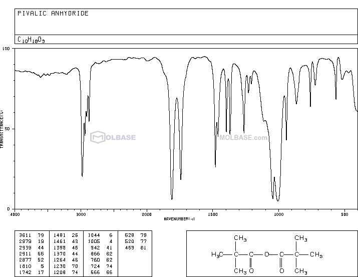 Trimethylacetic anhydride NMR spectra analysis, Chemical CAS NO. 1538-75-6 NMR spectral analysis, Trimethylacetic anhydride C-NMR spectrum