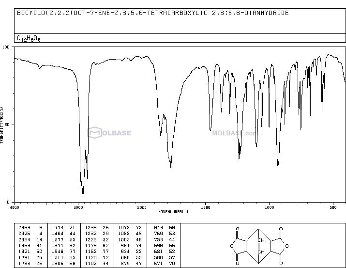 Bicyclo[2.2.2]oct-7-ene-2,3,5,6-tetracarboxylic acid dianhydride NMR spectra analysis, Chemical CAS NO. 1719-83-1 NMR spectral analysis, Bicyclo[2.2.2]oct-7-ene-2,3,5,6-tetracarboxylic acid dianhydride C-NMR spectrum