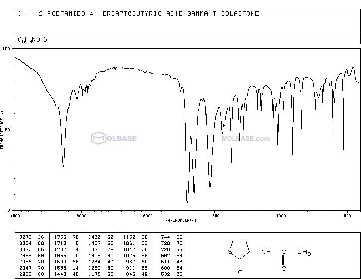 Citiolone NMR spectra analysis, Chemical CAS NO. 17896-21-8 NMR spectral analysis, Citiolone C-NMR spectrum