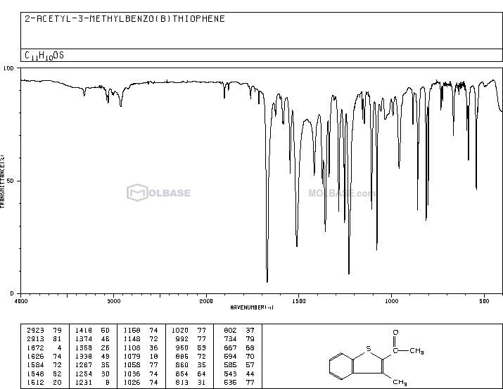 1-(3-methyl-1-benzothiophen-2-yl)ethanone NMR spectra analysis, Chemical CAS NO. 18781-31-2 NMR spectral analysis, 1-(3-methyl-1-benzothiophen-2-yl)ethanone C-NMR spectrum