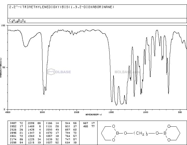 TRIMETHYLENE BORATE NMR spectra analysis, Chemical CAS NO. 20905-35-5 NMR spectral analysis, TRIMETHYLENE BORATE C-NMR spectrum