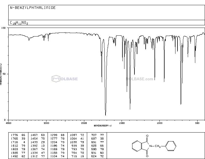 N-BENZYLPHTHALIMIDE NMR spectra analysis, Chemical CAS NO. 2142-01-0 NMR spectral analysis, N-BENZYLPHTHALIMIDE C-NMR spectrum