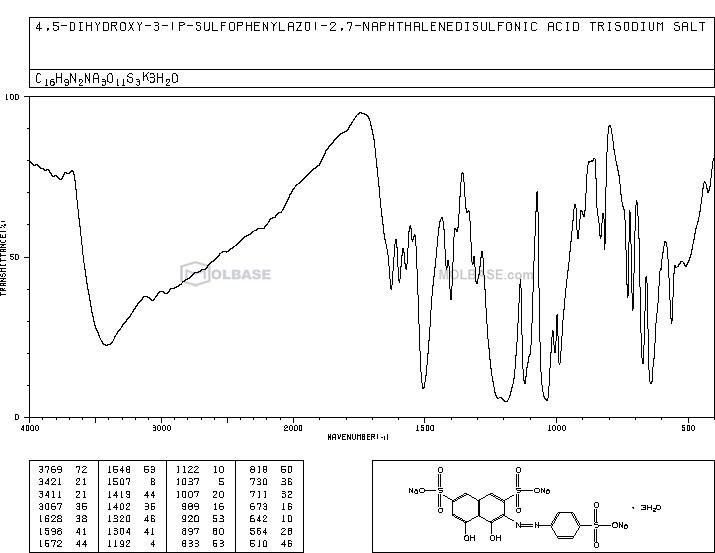 SPADNS NMR spectra analysis, Chemical CAS NO. 23647-14-5 NMR spectral analysis, SPADNS C-NMR spectrum