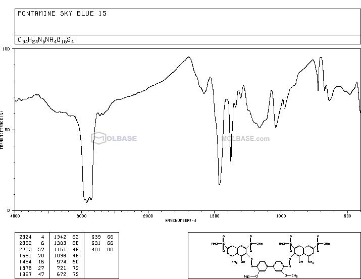 DIRECT BLUE 15 NMR spectra analysis, Chemical CAS NO. 2429-74-5 NMR spectral analysis, DIRECT BLUE 15 C-NMR spectrum