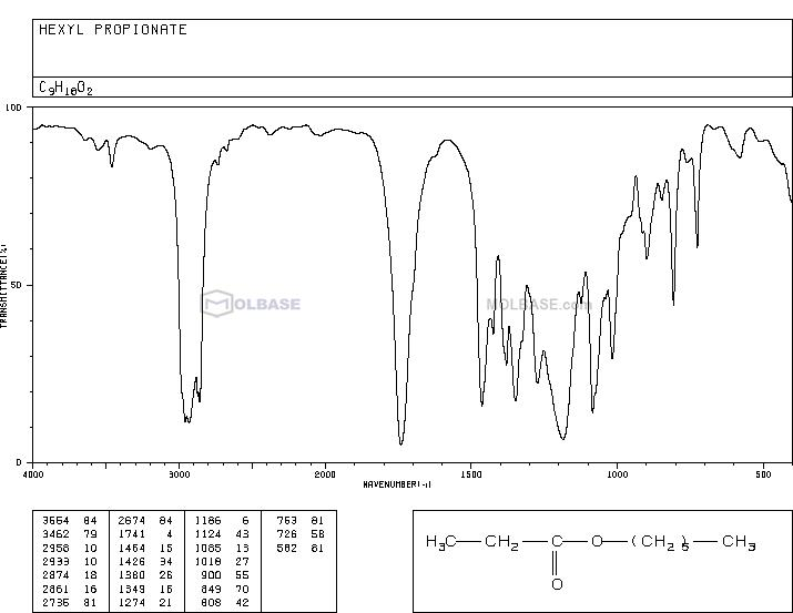 hexyl propanoate NMR spectra analysis, Chemical CAS NO. 2445-76-3 NMR spectral analysis, hexyl propanoate C-NMR spectrum