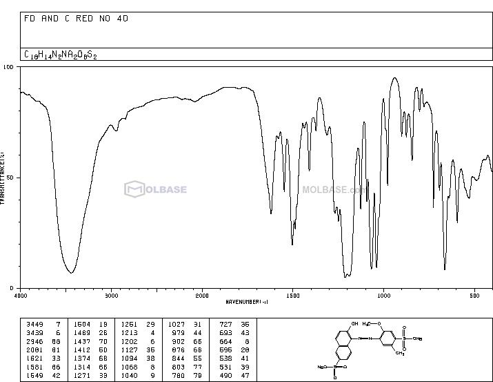 ALLURA RED AC NMR spectra analysis, Chemical CAS NO. 25956-17-6 NMR spectral analysis, ALLURA RED AC C-NMR spectrum