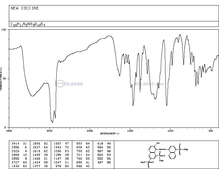 Acid Red 18 NMR spectra analysis, Chemical CAS NO. 2611-82-7 NMR spectral analysis, Acid Red 18 C-NMR spectrum