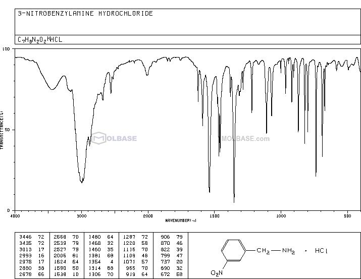 (3-nitrophenyl)methanamine,hydrochloride NMR spectra analysis, Chemical CAS NO. 26177-43-5 NMR spectral analysis, (3-nitrophenyl)methanamine,hydrochloride C-NMR spectrum
