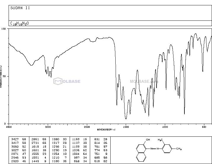 SUDAN II NMR spectra analysis, Chemical CAS NO. 3118-97-6 NMR spectral analysis, SUDAN II C-NMR spectrum