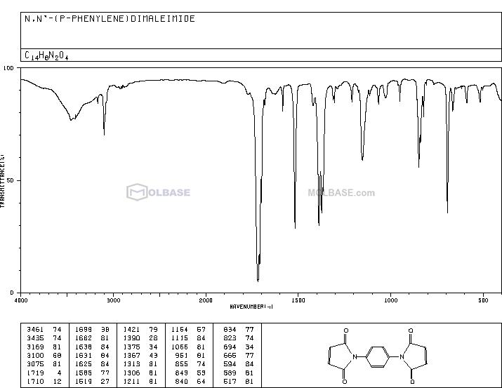 1-[4-(2,5-dioxopyrrol-1-yl)phenyl]pyrrole-2,5-dione NMR spectra analysis, Chemical CAS NO. 3278-31-7 NMR spectral analysis, 1-[4-(2,5-dioxopyrrol-1-yl)phenyl]pyrrole-2,5-dione C-NMR spectrum