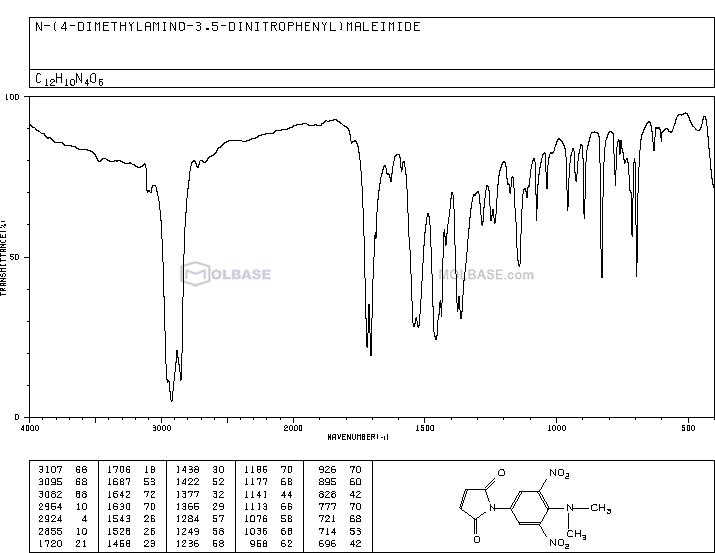 N-(4-Dimethylamino-3,5-dinitrophenyl)maleimide NMR spectra analysis, Chemical CAS NO. 3475-74-9 NMR spectral analysis, N-(4-Dimethylamino-3,5-dinitrophenyl)maleimide C-NMR spectrum