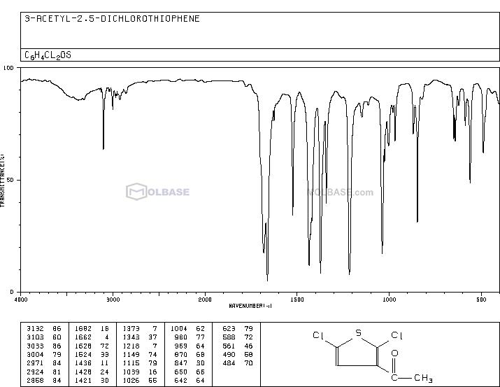 3-Acetyl-2,5-dichlorothiophene NMR spectra analysis, Chemical CAS NO. 36157-40-1 NMR spectral analysis, 3-Acetyl-2,5-dichlorothiophene C-NMR spectrum
