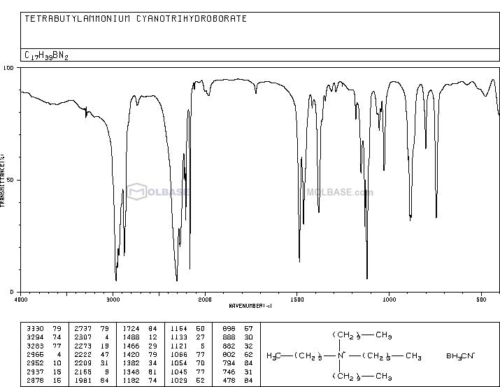 Tetrabutylammonium cyanoborohydride NMR spectra analysis, Chemical CAS NO. 43064-96-6 NMR spectral analysis, Tetrabutylammonium cyanoborohydride C-NMR spectrum