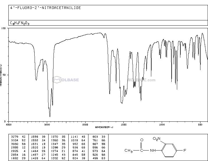 4'-FLUORO-2'-NITROACETANILIDE NMR spectra analysis, Chemical CAS NO. 448-39-5 NMR spectral analysis, 4'-FLUORO-2'-NITROACETANILIDE C-NMR spectrum