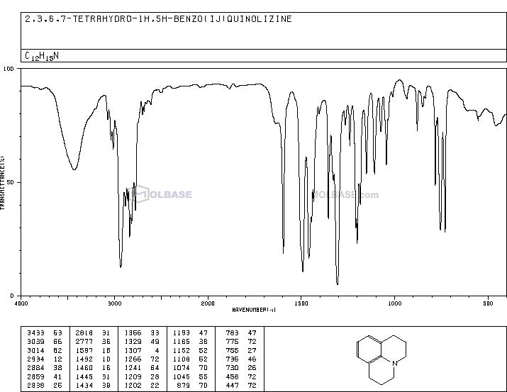 Julolidine NMR spectra analysis, Chemical CAS NO. 479-59-4 NMR spectral analysis, Julolidine C-NMR spectrum