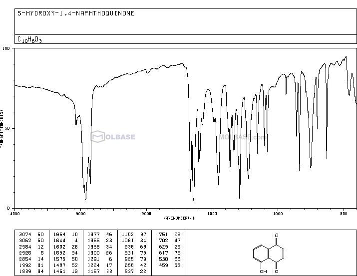 juglone NMR spectra analysis, Chemical CAS NO. 481-39-0 NMR spectral analysis, juglone C-NMR spectrum