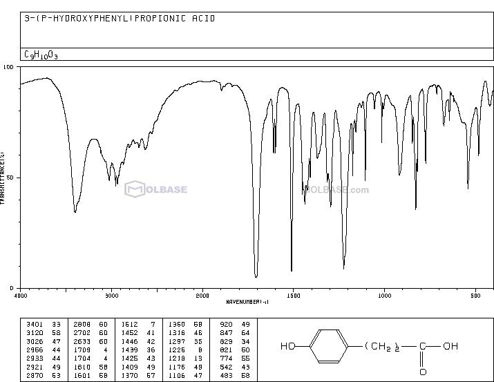 phloretic acid NMR spectra analysis, Chemical CAS NO. 501-97-3 NMR spectral analysis, phloretic acid C-NMR spectrum