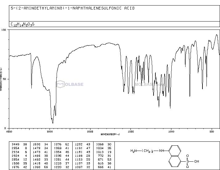 N-(Aminoethyl)-5-naphthylamine-1-sulfonic Acid NMR spectra analysis, Chemical CAS NO. 50402-56-7 NMR spectral analysis, N-(Aminoethyl)-5-naphthylamine-1-sulfonic Acid C-NMR spectrum