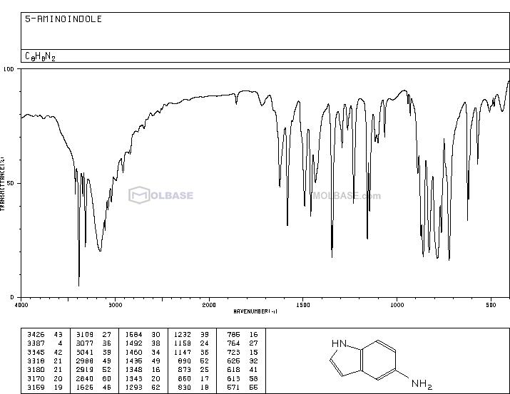 1H-indol-5-amine NMR spectra analysis, Chemical CAS NO. 5192-03-0 NMR spectral analysis, 1H-indol-5-amine C-NMR spectrum