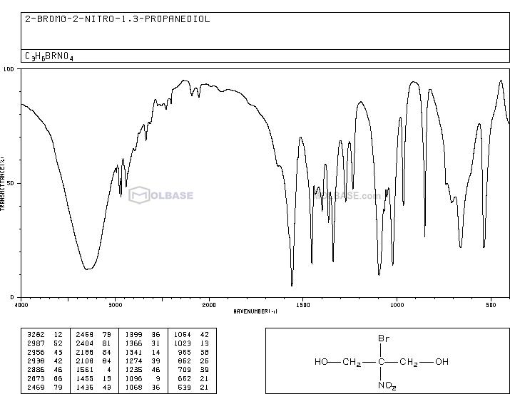 Bronopol NMR spectra analysis, Chemical CAS NO. 52-51-7 NMR spectral analysis, Bronopol C-NMR spectrum