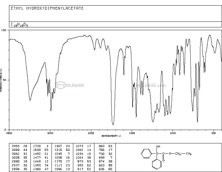 Ethyl Benzilate NMR spectra analysis, Chemical CAS NO. 52182-15-7 NMR spectral analysis, Ethyl Benzilate C-NMR spectrum