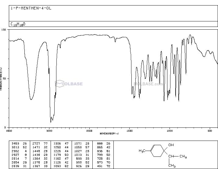 4-terpineol NMR spectra analysis, Chemical CAS NO. 562-74-3 NMR spectral analysis, 4-terpineol C-NMR spectrum