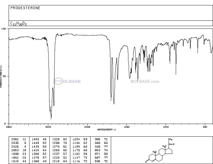 progesterone NMR spectra analysis, Chemical CAS NO. 57-83-0 NMR spectral analysis, progesterone C-NMR spectrum