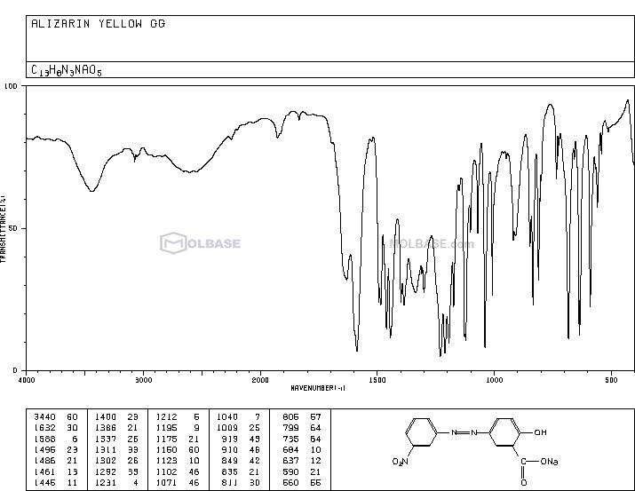Mordant Yellow 1 NMR spectra analysis, Chemical CAS NO. 584-42-9 NMR spectral analysis, Mordant Yellow 1 C-NMR spectrum