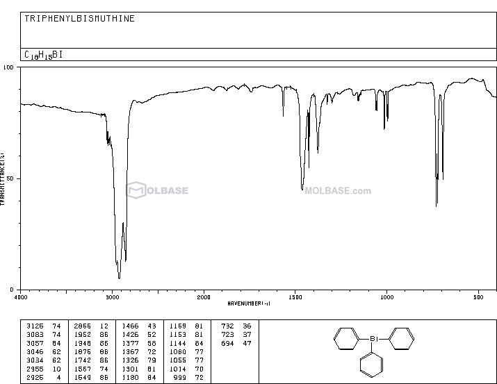 Triphenylbismuth NMR spectra analysis, Chemical CAS NO. 603-33-8 NMR spectral analysis, Triphenylbismuth C-NMR spectrum