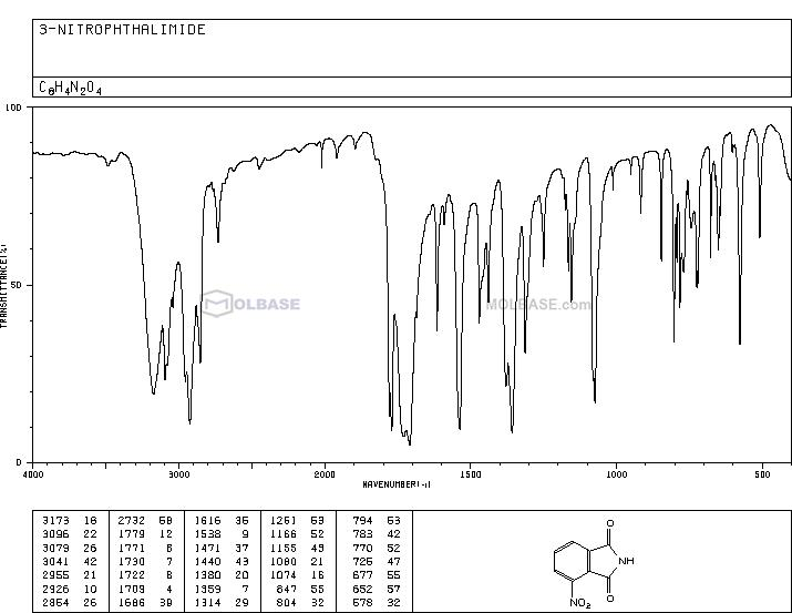 3-Nitrophthalimide NMR spectra analysis, Chemical CAS NO. 603-62-3 NMR spectral analysis, 3-Nitrophthalimide C-NMR spectrum