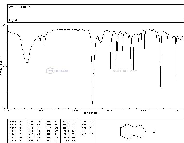 indan-2-one NMR spectra analysis, Chemical CAS NO. 615-13-4 NMR spectral analysis, indan-2-one C-NMR spectrum