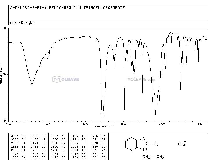 2-Chloro-3-ethylbenzoxazolium tetrafluoroborate NMR spectra analysis, Chemical CAS NO. 63212-53-3 NMR spectral analysis, 2-Chloro-3-ethylbenzoxazolium tetrafluoroborate C-NMR spectrum