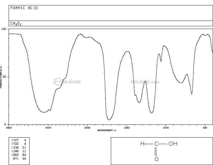 formic acid NMR spectra analysis, Chemical CAS NO. 64-18-6 NMR spectral analysis, formic acid C-NMR spectrum
